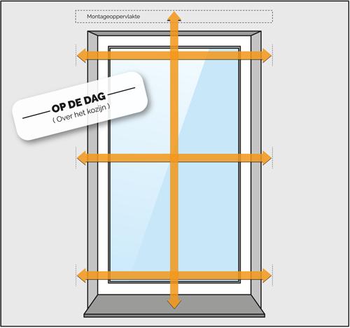 op de dat meten raamdecoratie